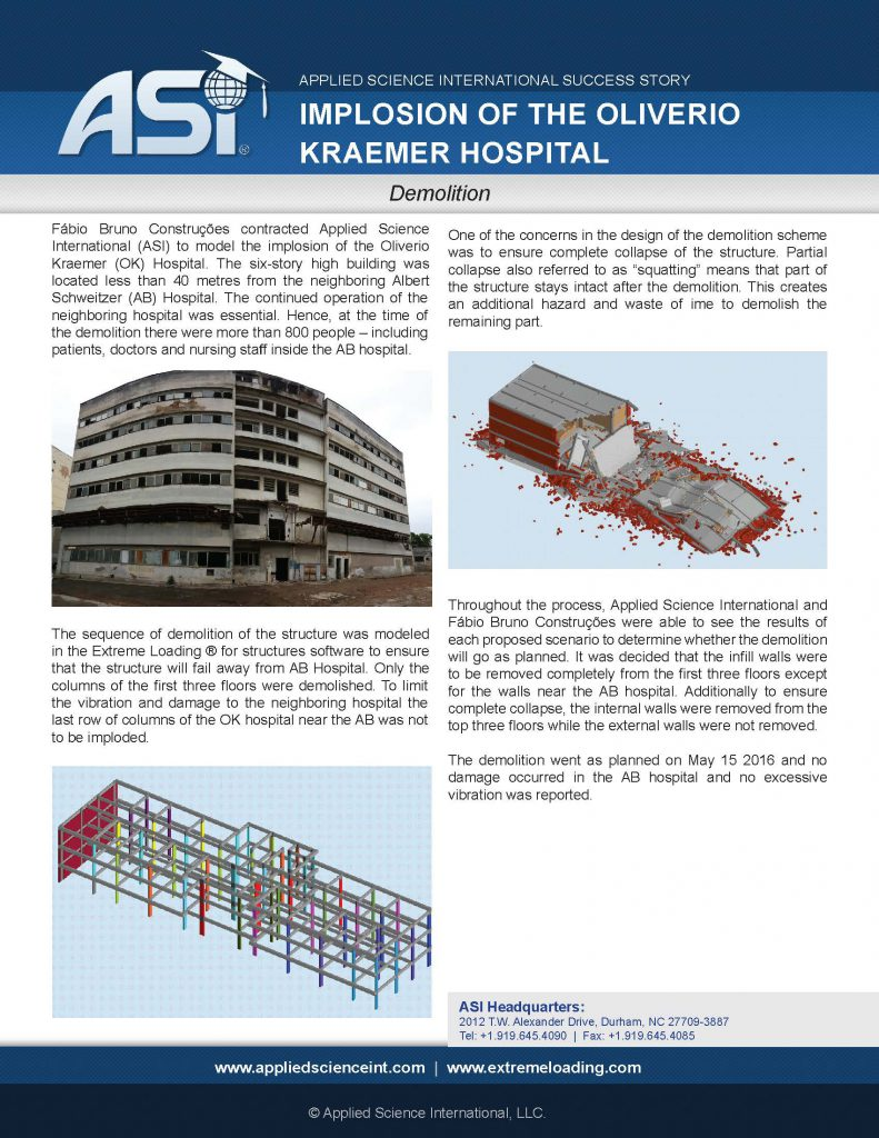 Implosion of the Oliverio Kraemer Hospital