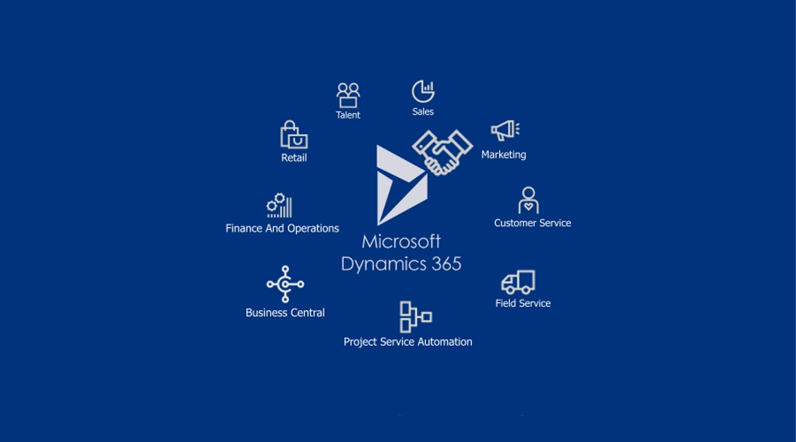 Sputnik – Firmen- und Kontaktmanagement für Dynamics 365 for Customer Engagement