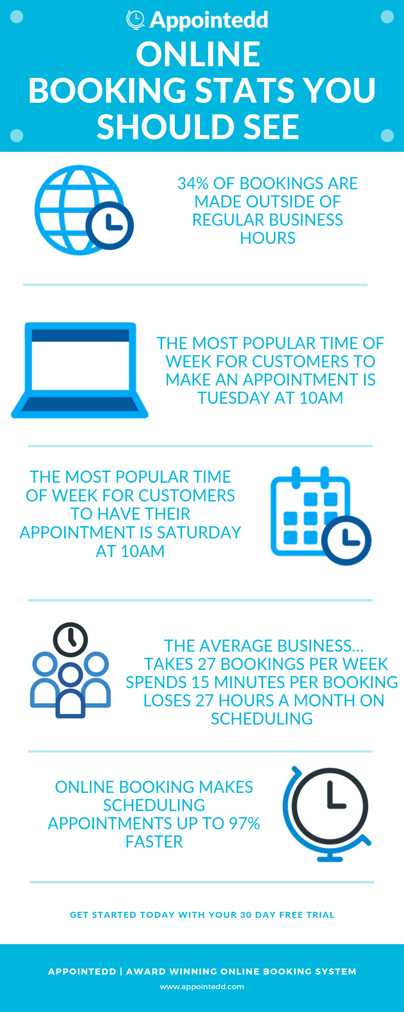 Online booking stats you should see infographic