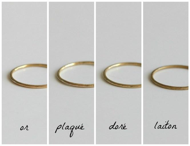 Crash test des différentes dorures sur bagues. Le résultat est à découvrir sur www.apprendre-la-bijouterie.com