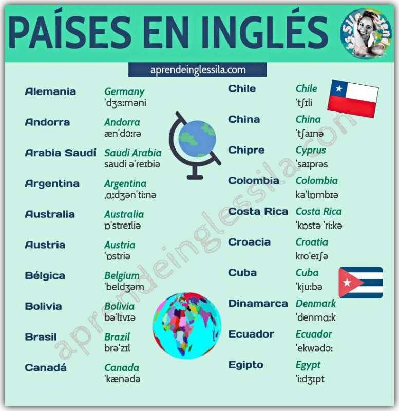 Lista De Países En Inglés Español Con Pronunciación Y Pdf