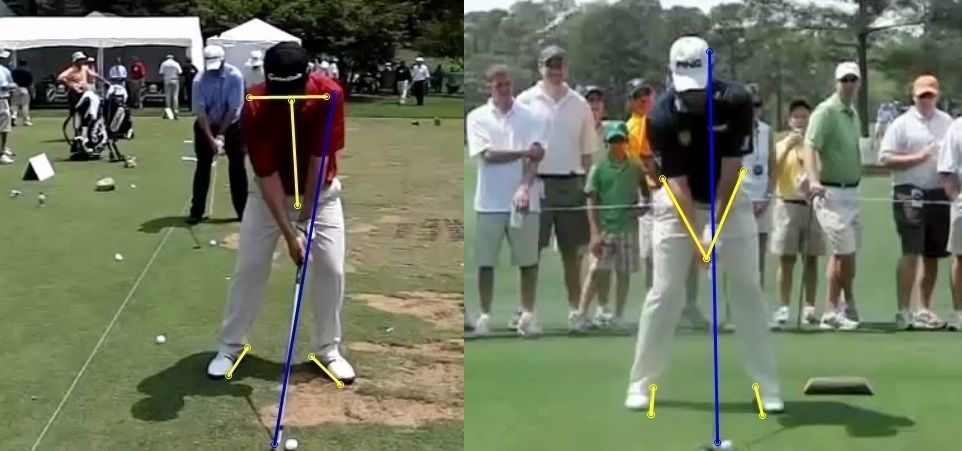 Sentir o vivir el Swing de golf