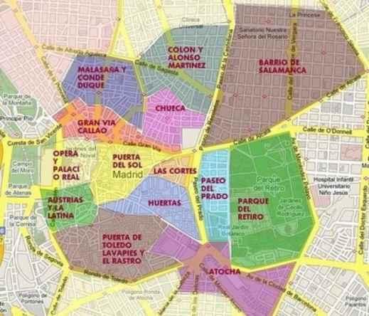 mejores_zonas_vivir_madrid