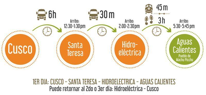 cusco-hidroelectrica-aguas calientes