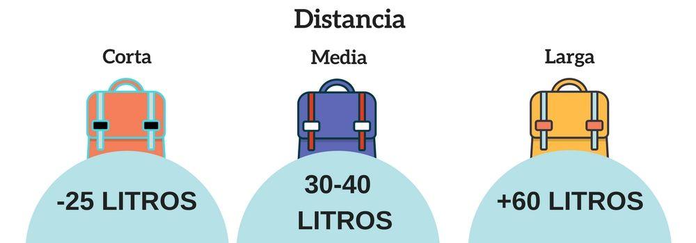 mejores mochilas de senderismo en amazon