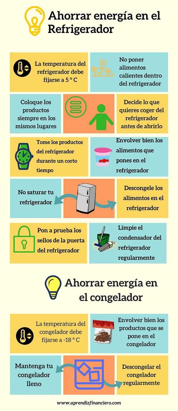 manual de usuario refrigerador imbera