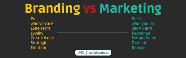 perbedaan branding dengan marketing