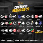 Tabela Sub-20