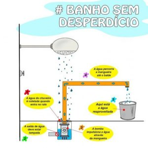 banho_sem_desperdicio-450x450