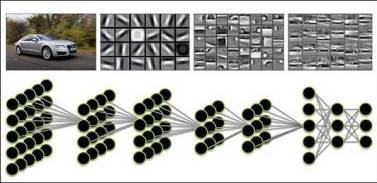 Deep neural network image