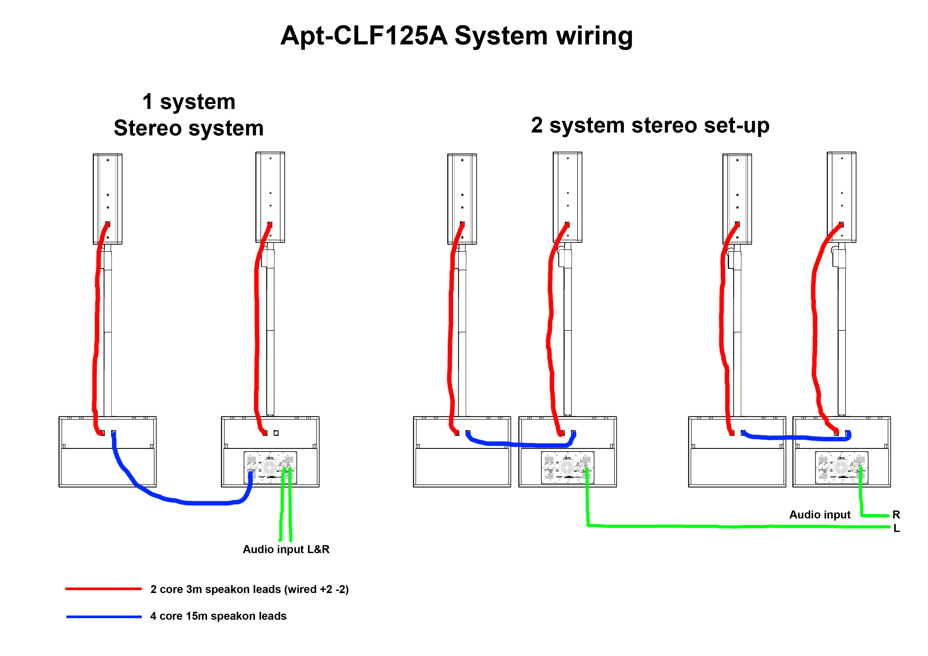Perfect 1 4 Quot Trs Wiring Diagram Adornment - Electrical System ...