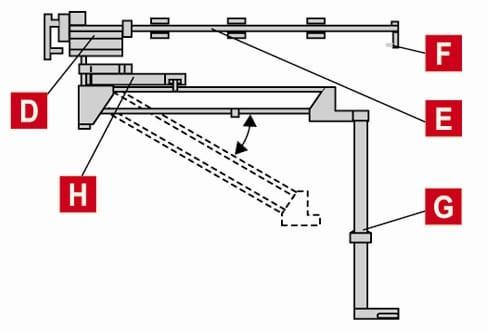 CP Desoutter Telescopic Height Adjustments (409203)