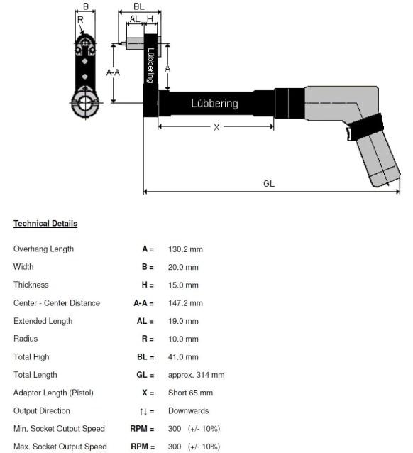 Luubering Aster key Pistol Instalation