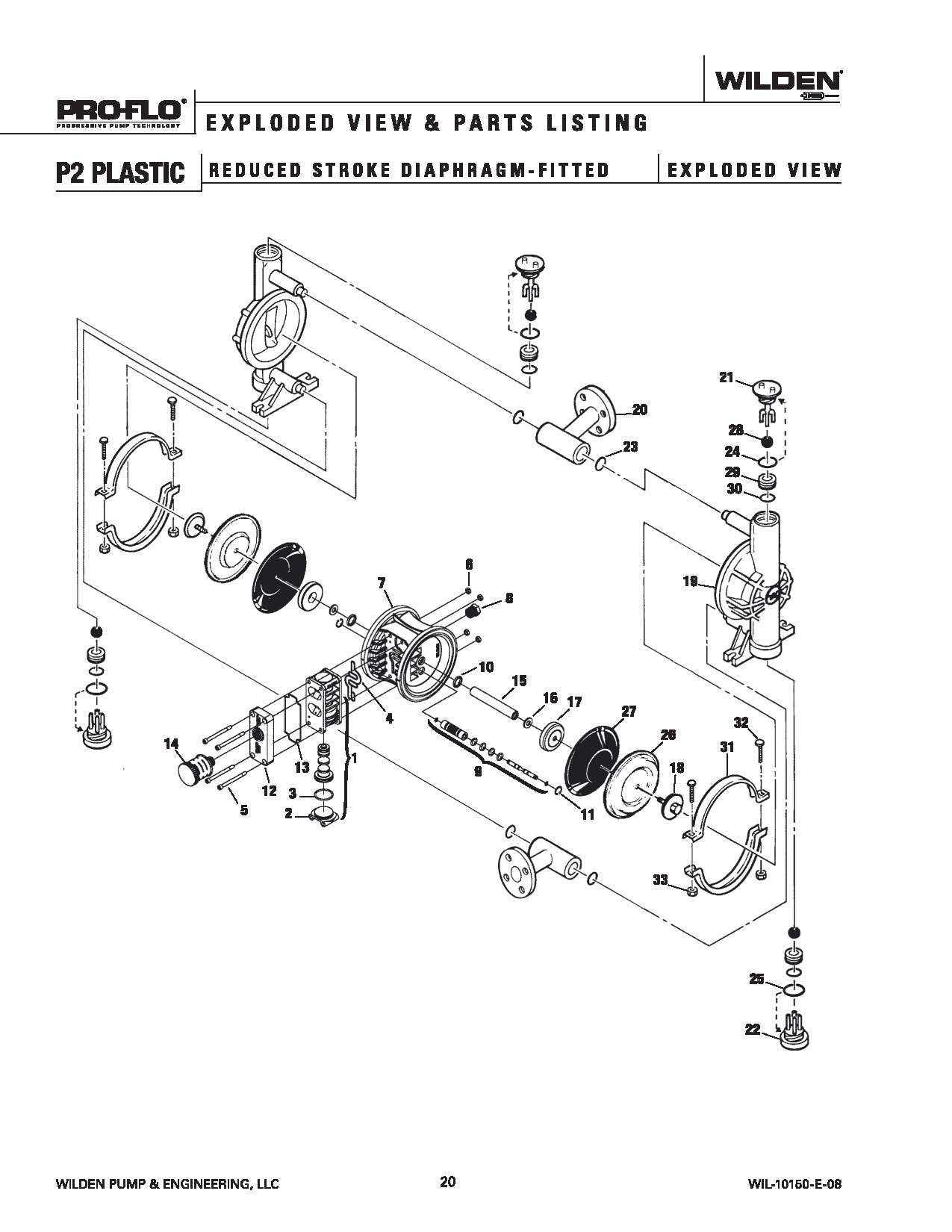 Wilden P2 Original Plastic Reduced Stroke Ptfe