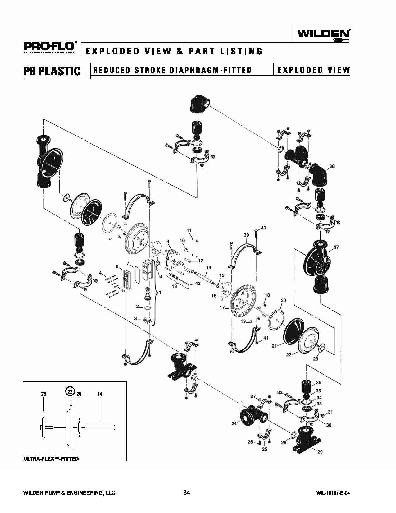 Gorman Rupp Centrifugal Pump Manual