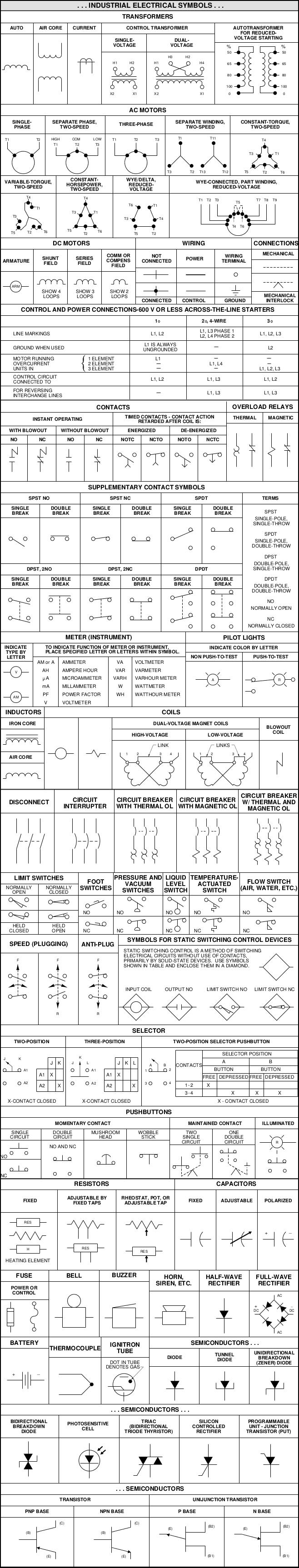 Automotive Electrical Schematics Symbols Wiring Diagrams Schematic Common Diagram Components