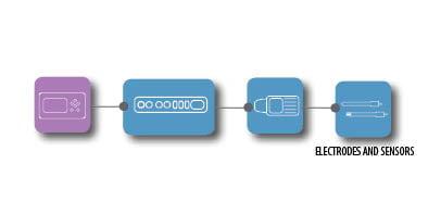 esquema aquatronica electrodos