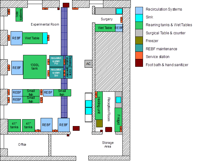 Mount Allison University Laboratory Layout