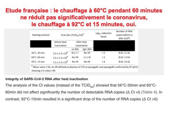Besoin de chauffer à 90°C