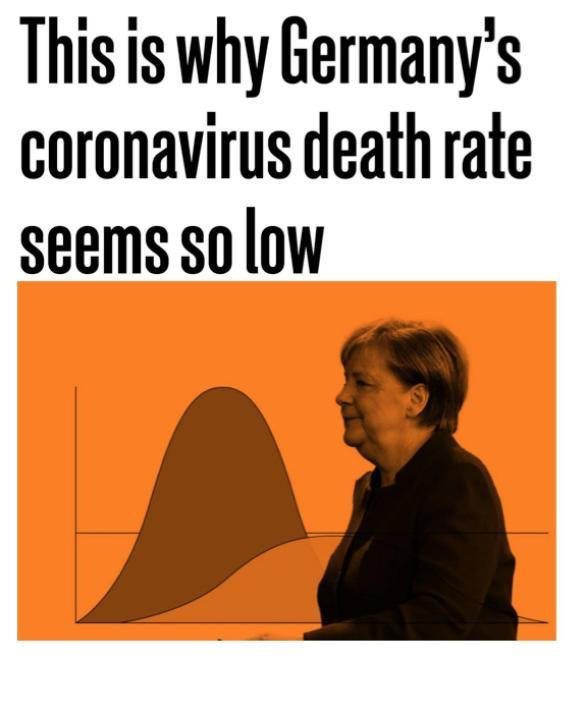Pourquoi faible nombre de décès allemands