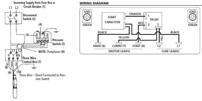 goulds submersible pump wiring diagram  pietrodavicoit