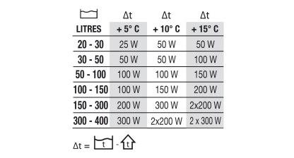 newa therm eco heater