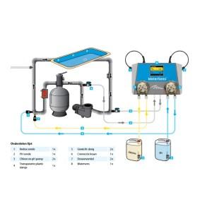 WaterSens installatie