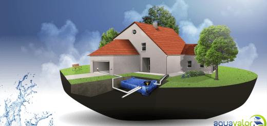 Récupération d'eau de pluie pour la maison