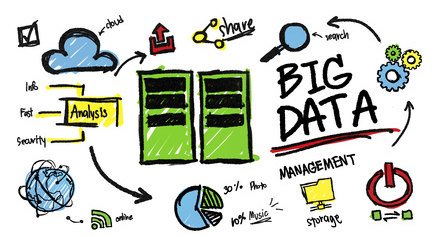 Bigdata analyzes data, provides security, provides fast processors, helps in parallel processing and so on.