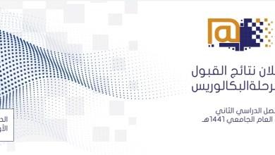 Photo of الجامعة الإلكترونية تعلن المقبولين في الدفعة الأولى للفصل الدراسي الثاني