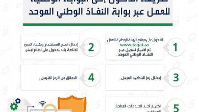 Photo of «هدف» يتيح دخول المستخدمين في بوابة «طاقات» عبر خدمة النفاذ الوطني الموحد
