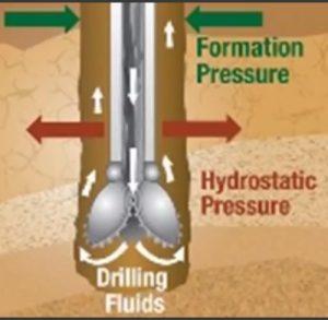 drilling mud