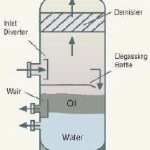 Gas–Oil Separators part. 1