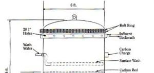 adsorption vessel