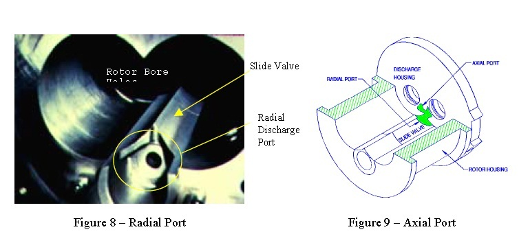 Radial and Axial Port of Screw Compressor