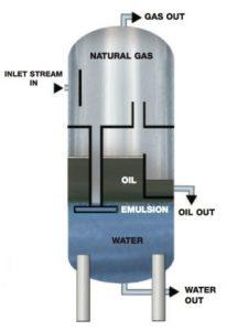 3 phase vertical separator