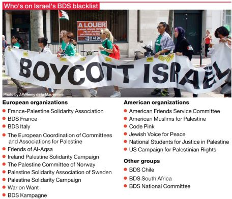 BDS Blacklist: Betcha Don't Know Who's on It! Or Why?