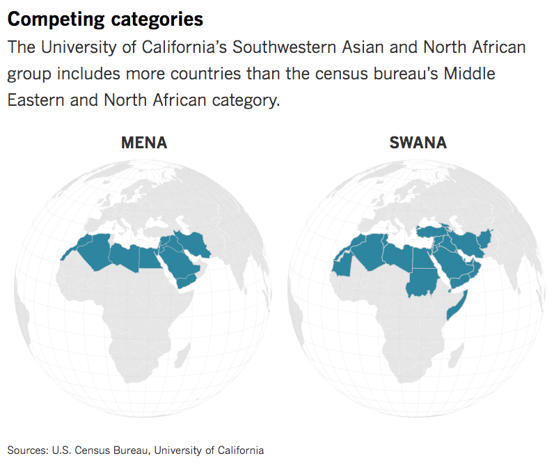 MENA and SWANA map
