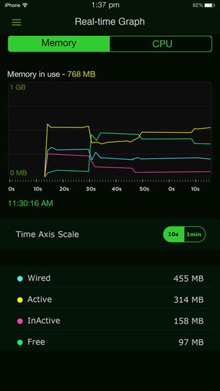تطبيق System Activity Monitor لمعرفة حالة جهازك