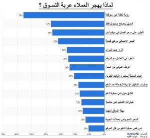 إحصائيات