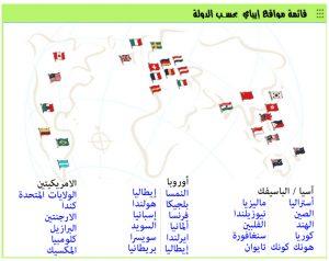قائمة مواقع إيباي بحسب الدولة