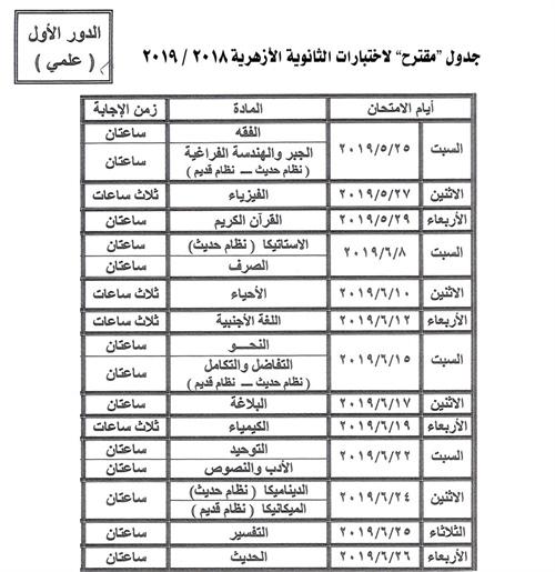 جدول امتحانات الشهادة الثانوية الأزهرية بقسميها الأدبي