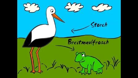 افضل قنوات اليوتيوب لتعلم اللغة الالمانية - Easy Online German