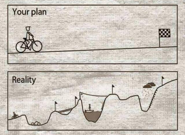 الطريق الحقيقي الصعب للنجاح