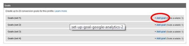 google analytics goals-pageviews1