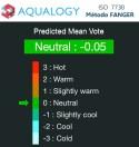Fanger_variacion_met