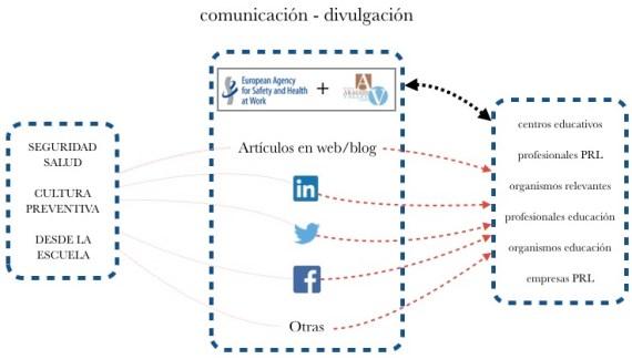 SCSL_comunicación_divulgación