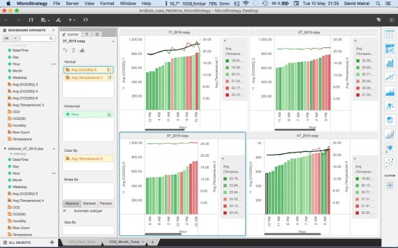 Combo__chart_CO2_temp_hour