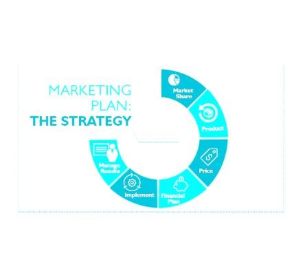 Arahmata digital agency marketing plan mocer 2021