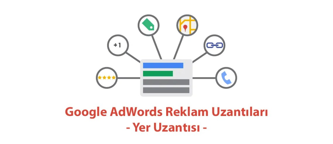 Google AdWords Reklam Uzantıları Yazı Dizisi 5: Yer Uzantısı